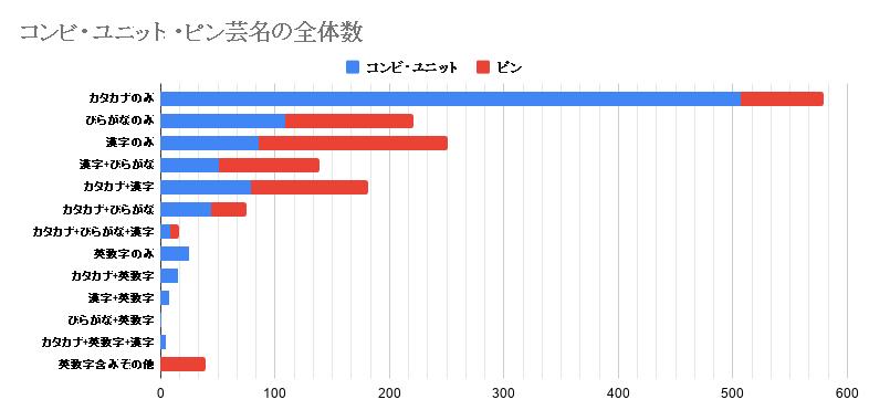 f:id:chichichan:20200224032126p:plain