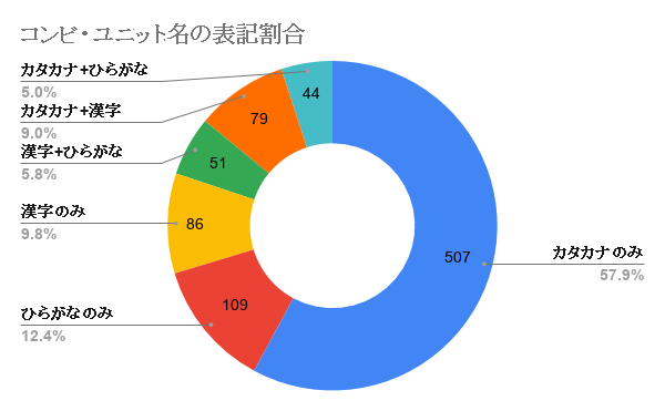 f:id:chichichan:20200224032142p:plain