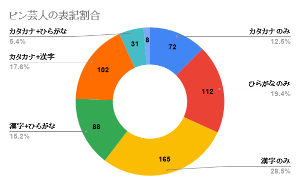 f:id:chichichan:20200224133610p:plain