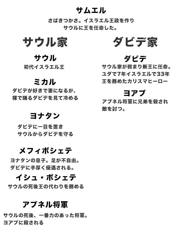 f:id:chichichan:20200318174612j:plain