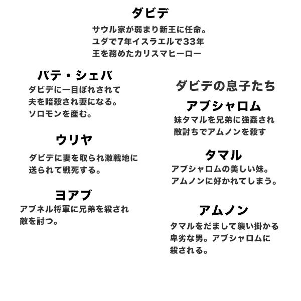 f:id:chichichan:20200318174810j:plain
