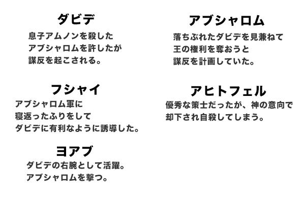 f:id:chichichan:20200319145244j:plain