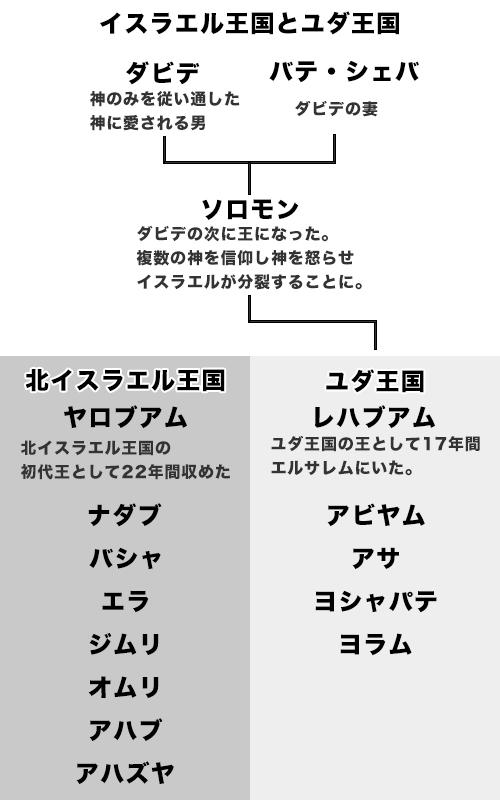 f:id:chichichan:20200324175228j:plain