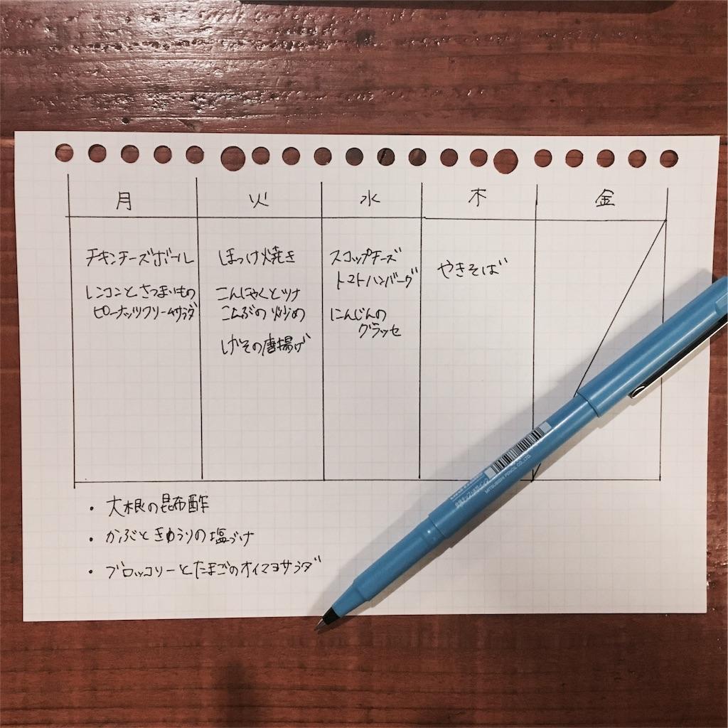 f:id:chichihatsuchi:20170421223643j:image