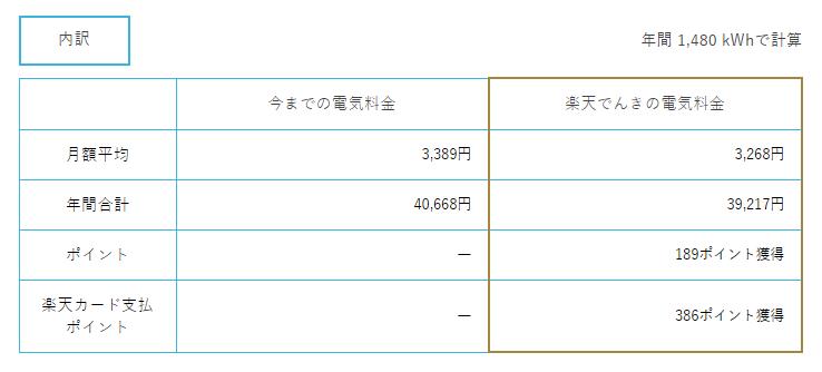 f:id:chichiro51:20200102224143p:plain