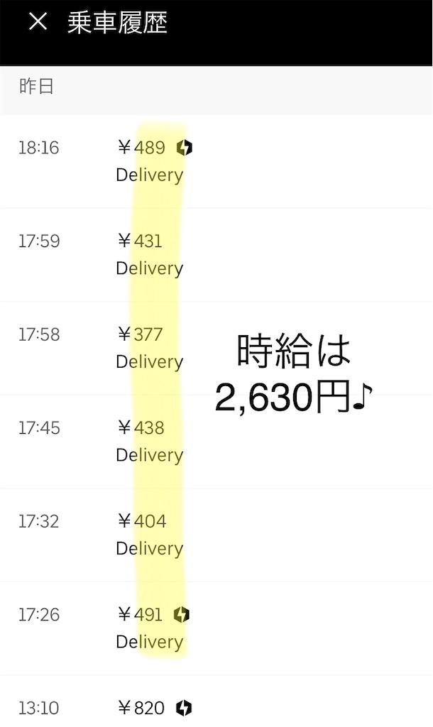 Uber Eats 時給 2000円以上 副業