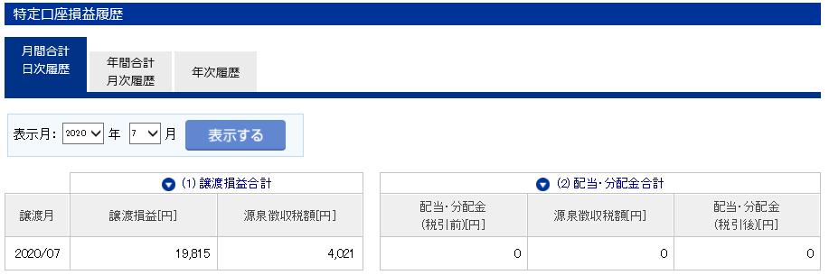 借金700万円 株式投資