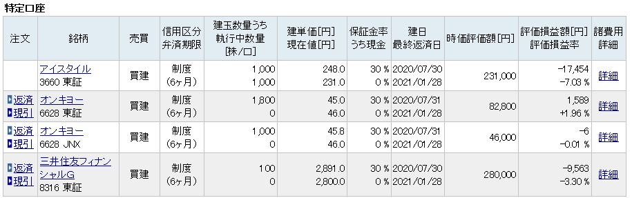 オンキヨー 株式併合 債務超過