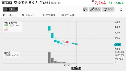 f:id:chichiro51:20210107234221p:plain