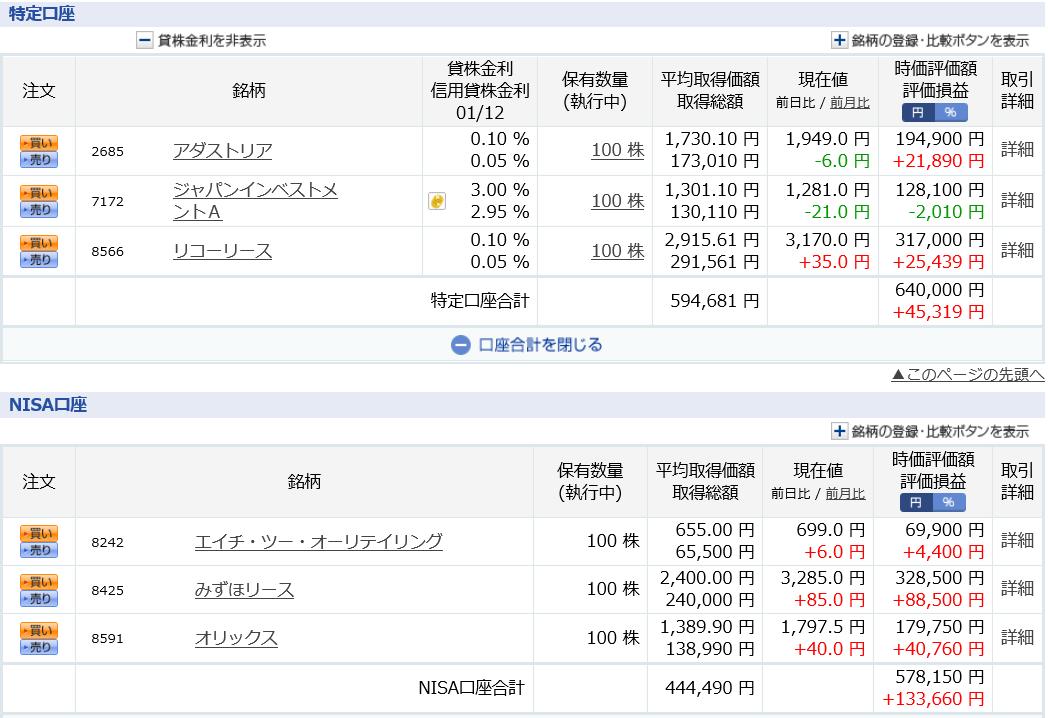 オリックス 爆上げ 銀行株