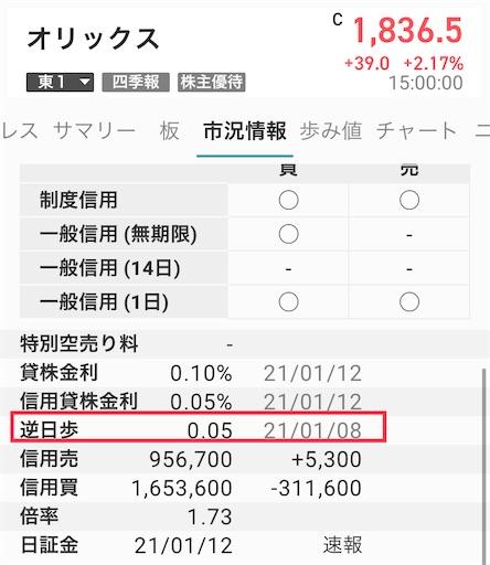 f:id:chichiro51:20210112215704j:plain