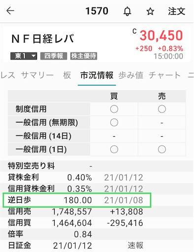 f:id:chichiro51:20210112215721j:plain