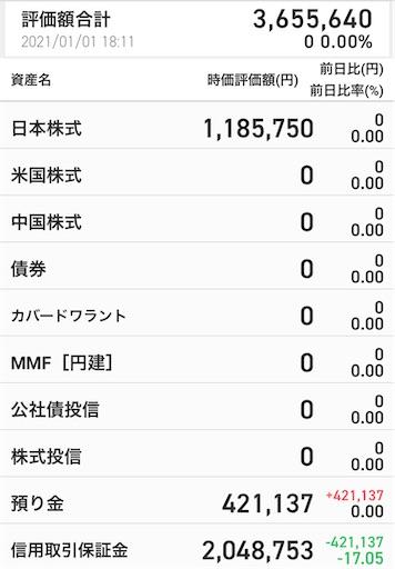 2021年 資産350万円 金融資産1000万円