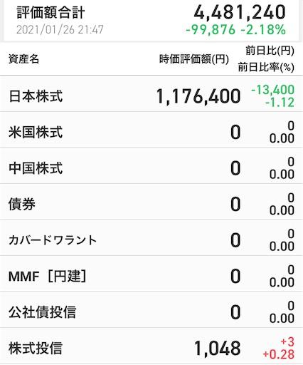 資産450万円 目標1000万円 30代