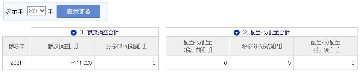 日経平均 大暴落 マザーズ 追証 退場