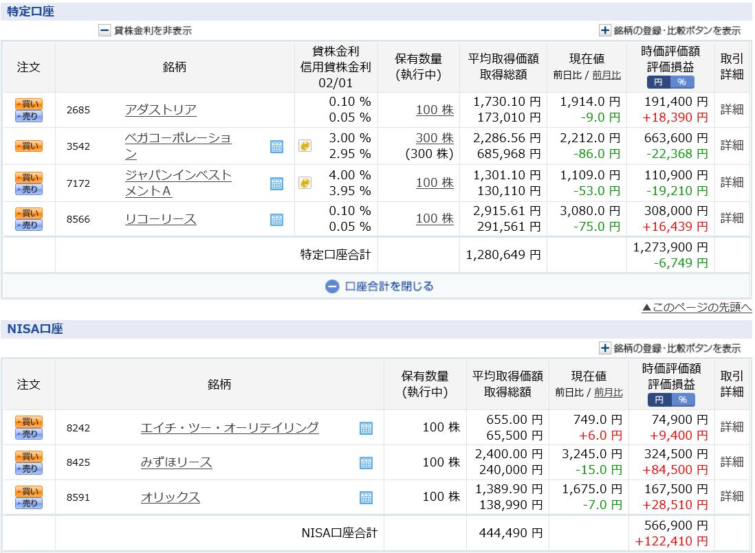 高配当銘柄 株式投資 借金700万円