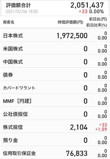 デイトレ 高配当投資 配当金月3万円