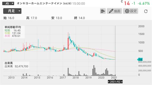 f:id:chichiro51:20210207215235p:plain
