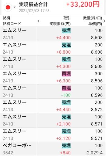 f:id:chichiro51:20210208175647j:plain