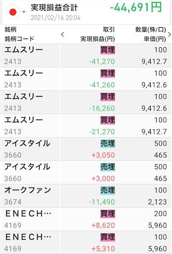 資産300万円 30代 会社員