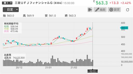 高配当投資 資産1000万円 月5万円