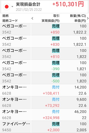 f:id:chichiro51:20210225232939j:plain