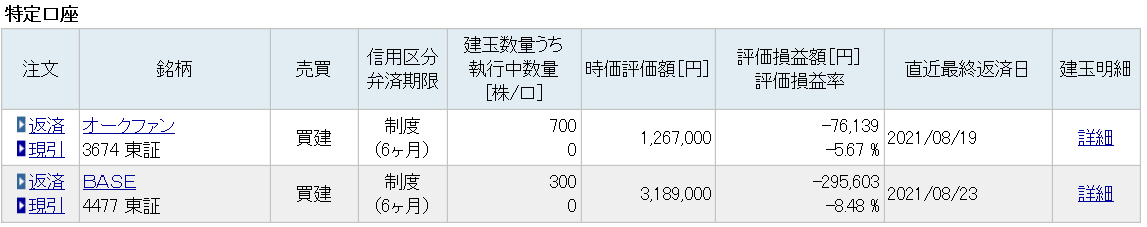 BASE 3000円安 暴落 追証