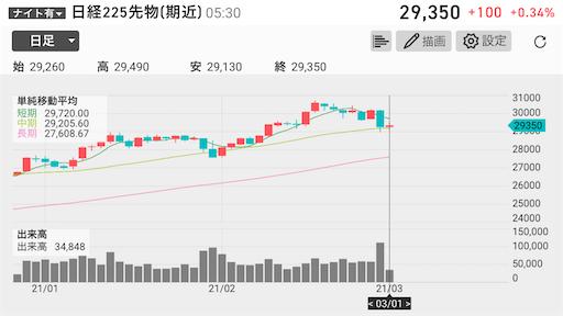 日経平均 1000円以上下落