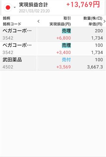 f:id:chichiro51:20210302232206j:plain