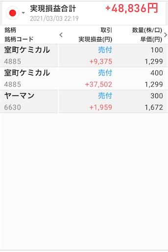 f:id:chichiro51:20210303222604j:plain