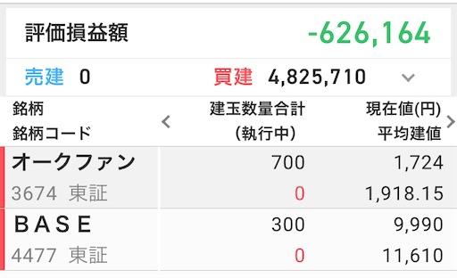BASE 追証 4000円下げ