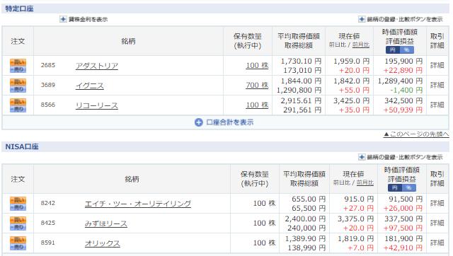 イグニス  MBO 3000円