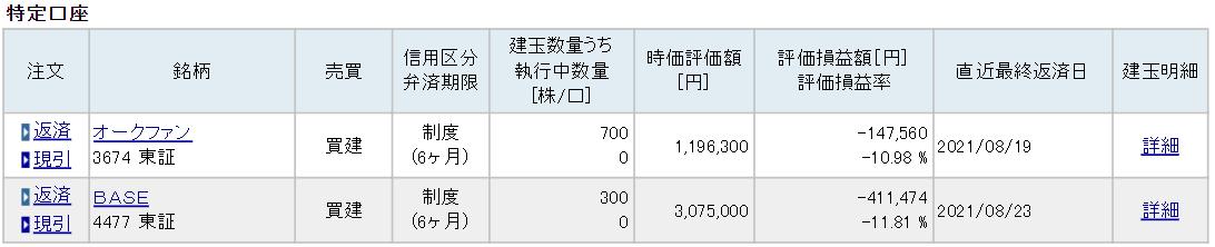 BASE 含み損 60万円
