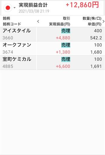f:id:chichiro51:20210308212516j:plain