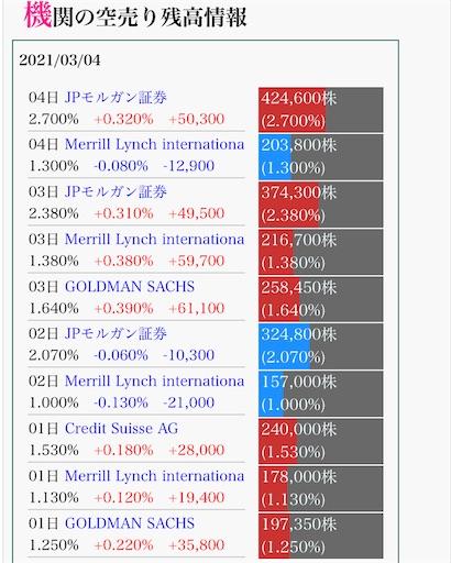 イグニス MBO 3000円 機関投資家 踏み上げ