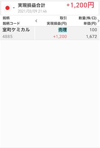 f:id:chichiro51:20210309215636j:plain