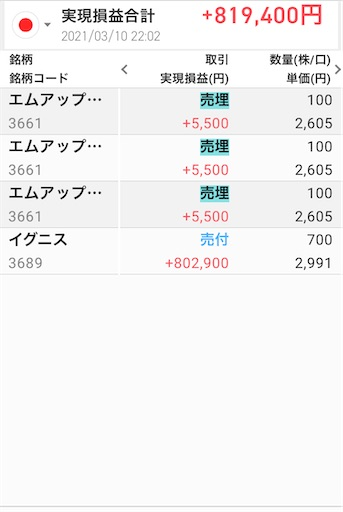 f:id:chichiro51:20210310220340j:plain