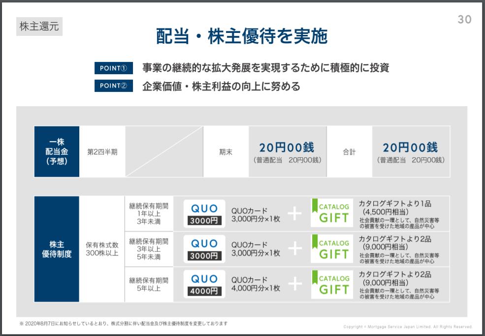 日本モーゲージサービス 株主優待 長期保有