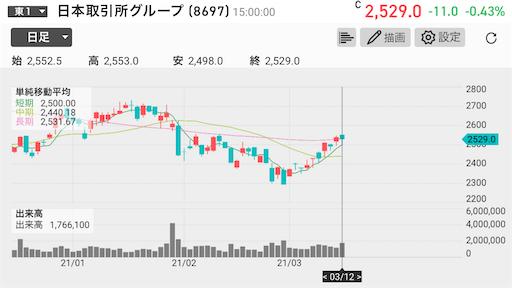 JPX 日本取引所グループ