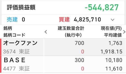 BASE 5000円安 追証 退場