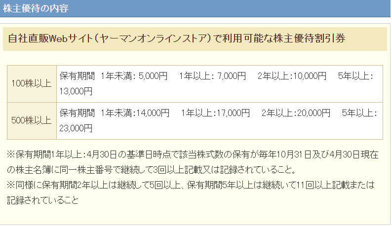 ヤーマン 株主優待変更 拡充