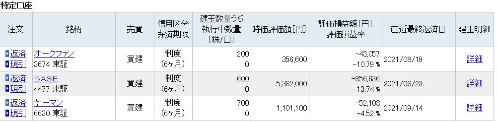 BASE 含み損100万 追証