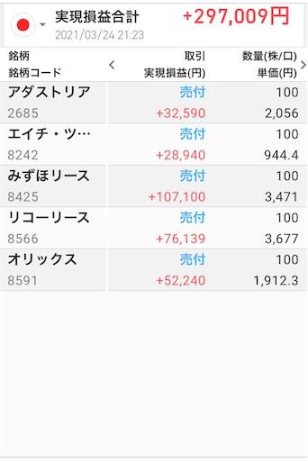 f:id:chichiro51:20210324212411j:plain
