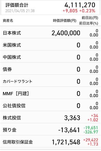 株式投資 資産400万円 デイトレ