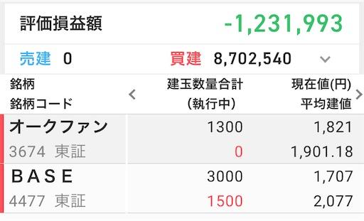 含み損120万円 BASE 退場
