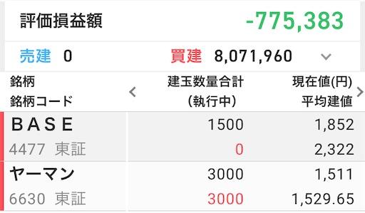 含み損 BASE 60万円