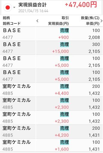 f:id:chichiro51:20210415164644j:plain