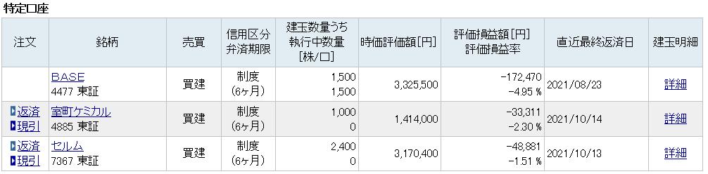 アジア開発キャピタル 不正会計 会計監査人 変更