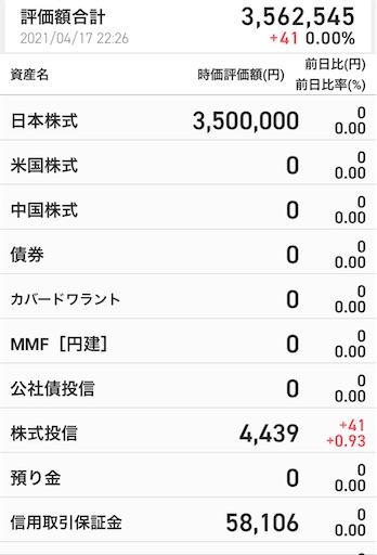 株式投資 資産400万円 デイトレ 高配当投資