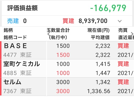 IPO銘柄 弱い 売り